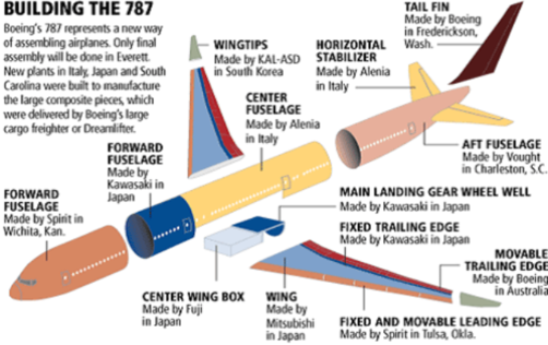 RTEmagicC_boeing_01.png