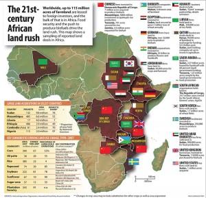 21st-Century-African-land-rush