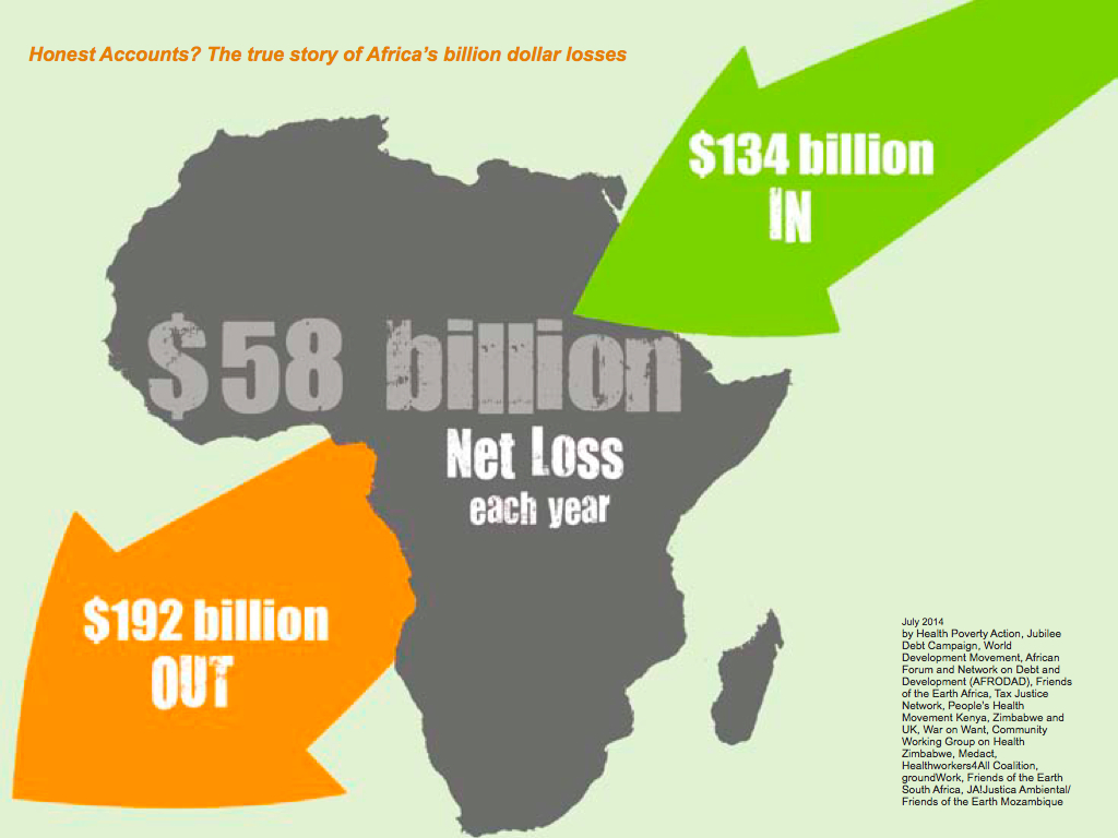 The-big-picture-is-different-from-what-is-universally-believed-about-aid-to-Africa-1024-x-768